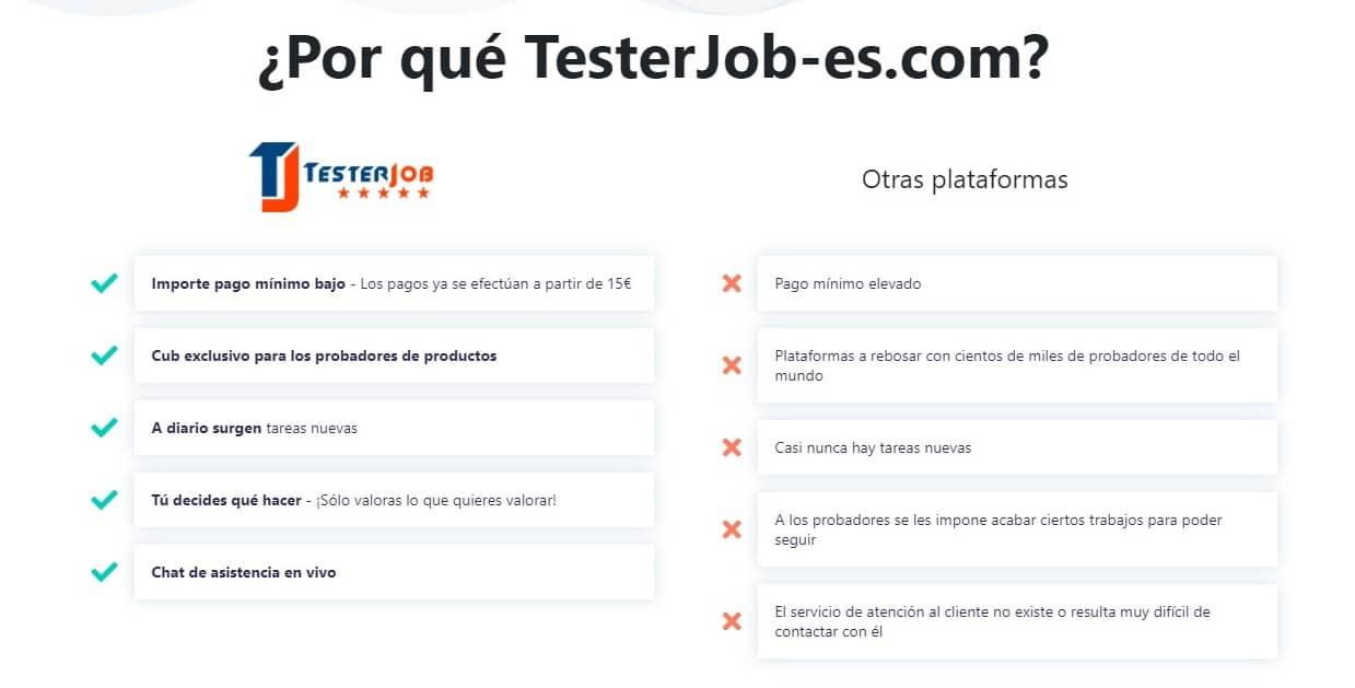 Como funciona Tester job